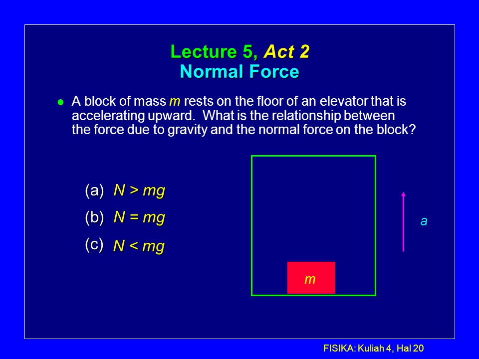 Lecture 5, Act 2 Normal Force