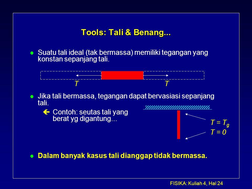 Tools: Tali & Benang... Suatu tali ideal (tak bermassa) memiliki tegangan yang konstan sepanjang tali.