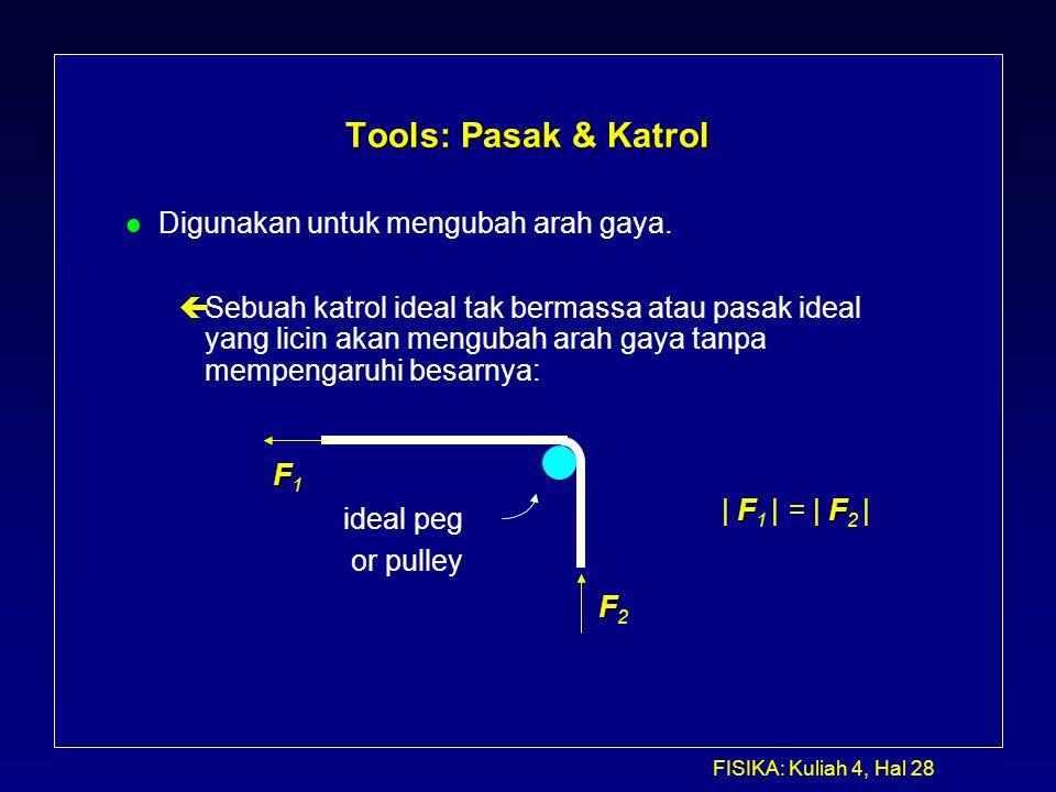 Tools: Pasak & Katrol Digunakan untuk mengubah arah gaya.