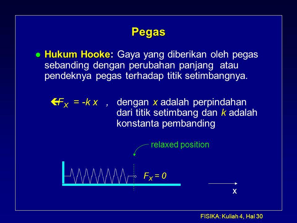 Pegas Hukum Hooke: Gaya yang diberikan oleh pegas sebanding dengan perubahan panjang atau pendeknya pegas terhadap titik setimbangnya.