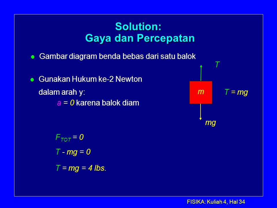 Solution: Gaya dan Percepatan
