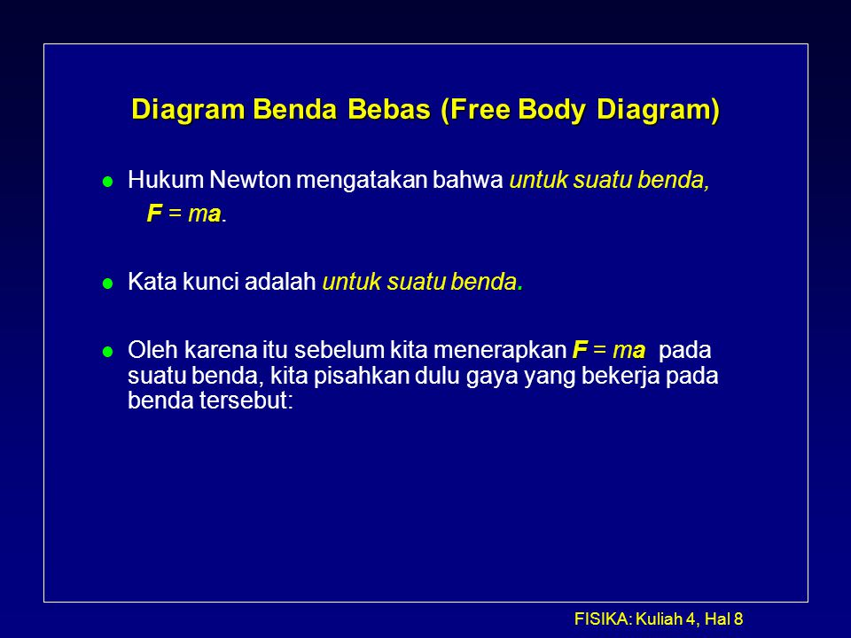 Kuliah 5 dinamika lanjutan ppt download 8 diagram benda bebas ccuart Gallery