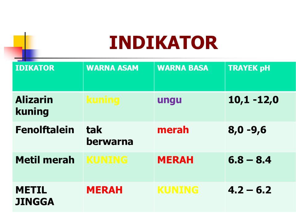 INDIKATOR Alizarin kuning kuning ungu 10,1 -12,0 Fenolftalein