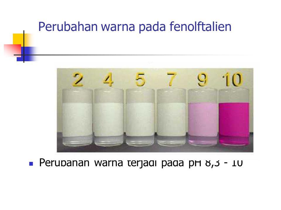 Perubahan warna pada fenolftalien
