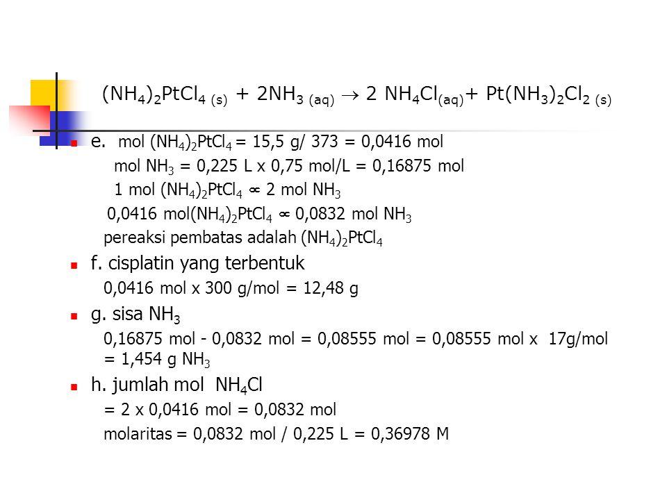 (NH4)2PtCl4 (s) + 2NH3 (aq)  2 NH4Cl(aq)+ Pt(NH3)2Cl2 (s)