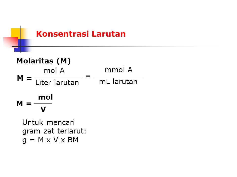 Konsentrasi Larutan Molaritas (M) mol A mmol A = M = Liter larutan