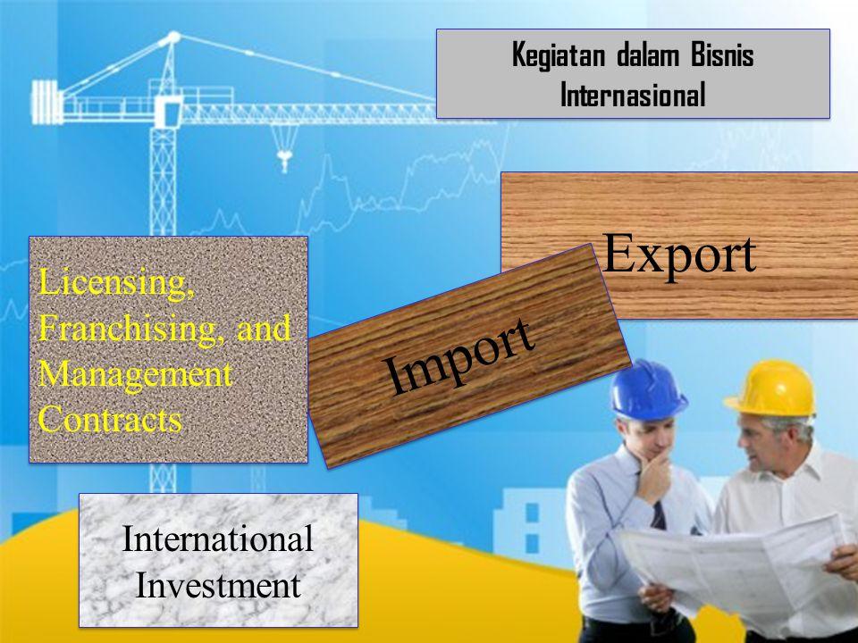 Kegiatan dalam Bisnis Internasional