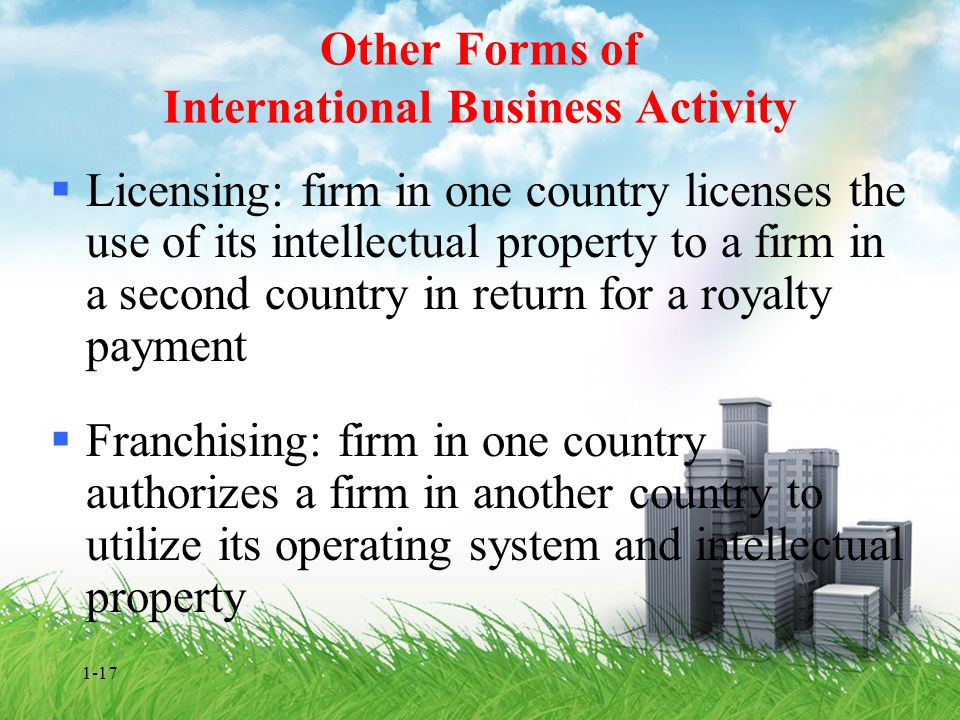 Other Forms of International Business Activity