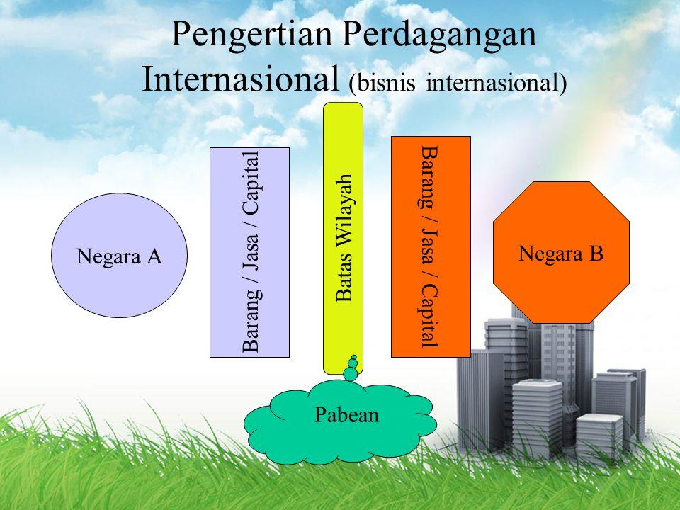 Pengertian Perdagangan Internasional (bisnis internasional)