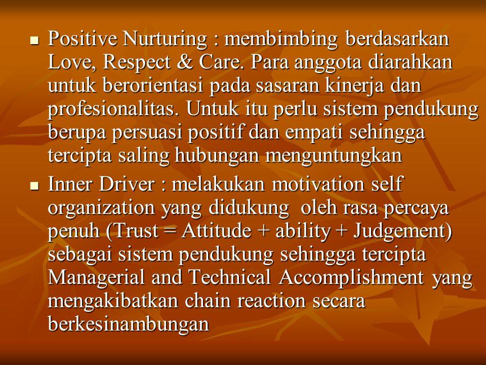 Positive Nurturing : membimbing berdasarkan Love, Respect & Care