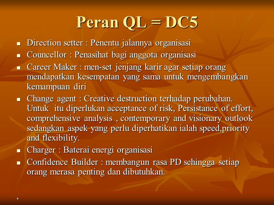 Peran QL = DC5 Direction setter : Penentu jalannya organisasi