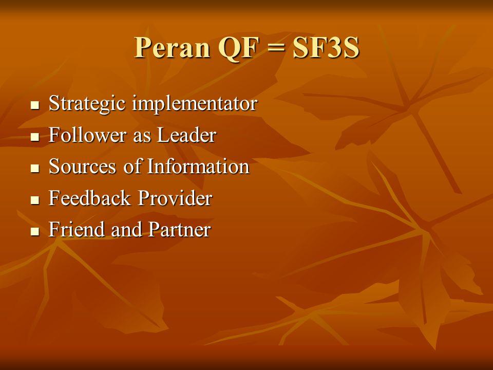 Peran QF = SF3S Strategic implementator Follower as Leader