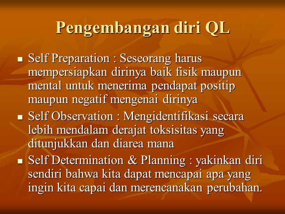 Pengembangan diri QL