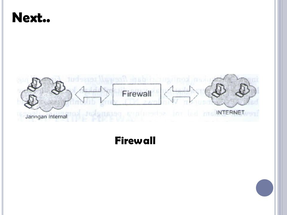 Next.. Firewall