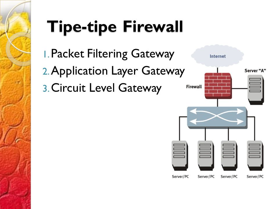 Tipe-tipe Firewall Packet Filtering Gateway Application Layer Gateway