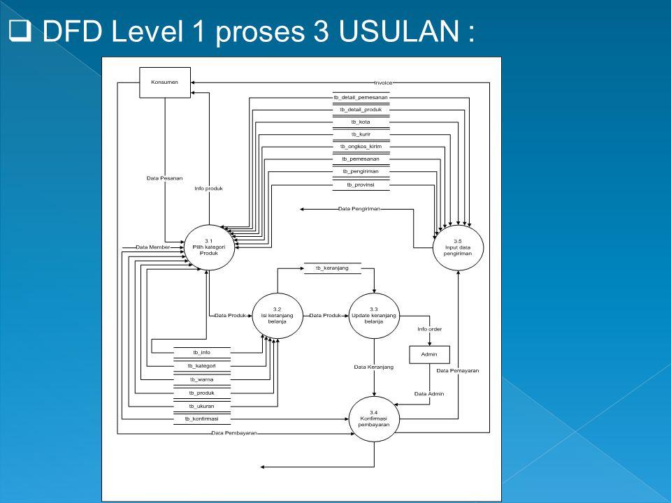 DFD Level 1 proses 3 USULAN :