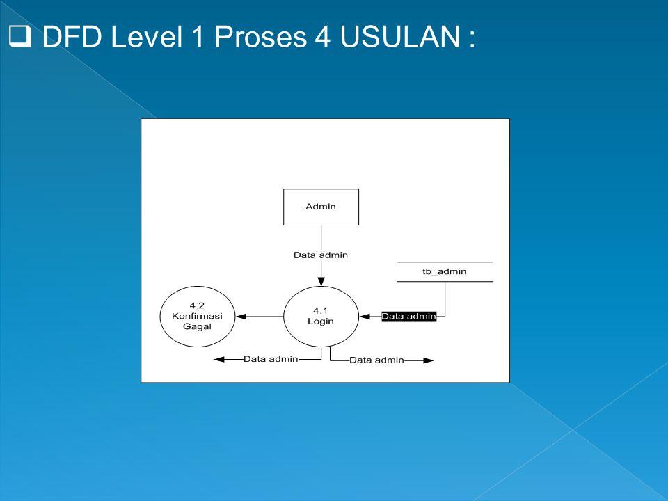 DFD Level 1 Proses 4 USULAN :