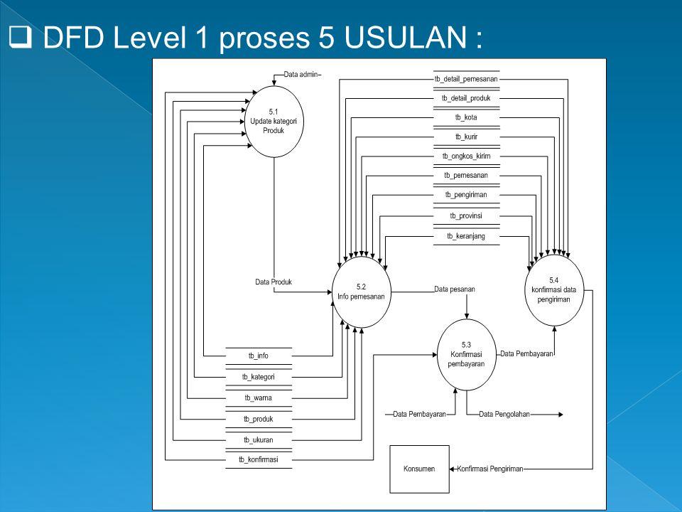 DFD Level 1 proses 5 USULAN :