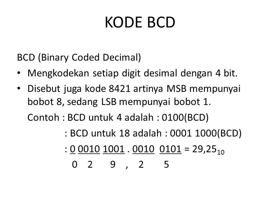 KODE BCD BCD (Binary Coded Decimal)