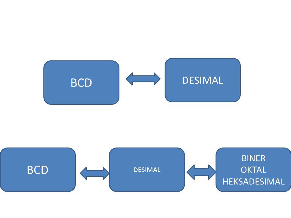DESIMAL BCD BCD DESIMAL BINER OKTAL HEKSADESIMAL