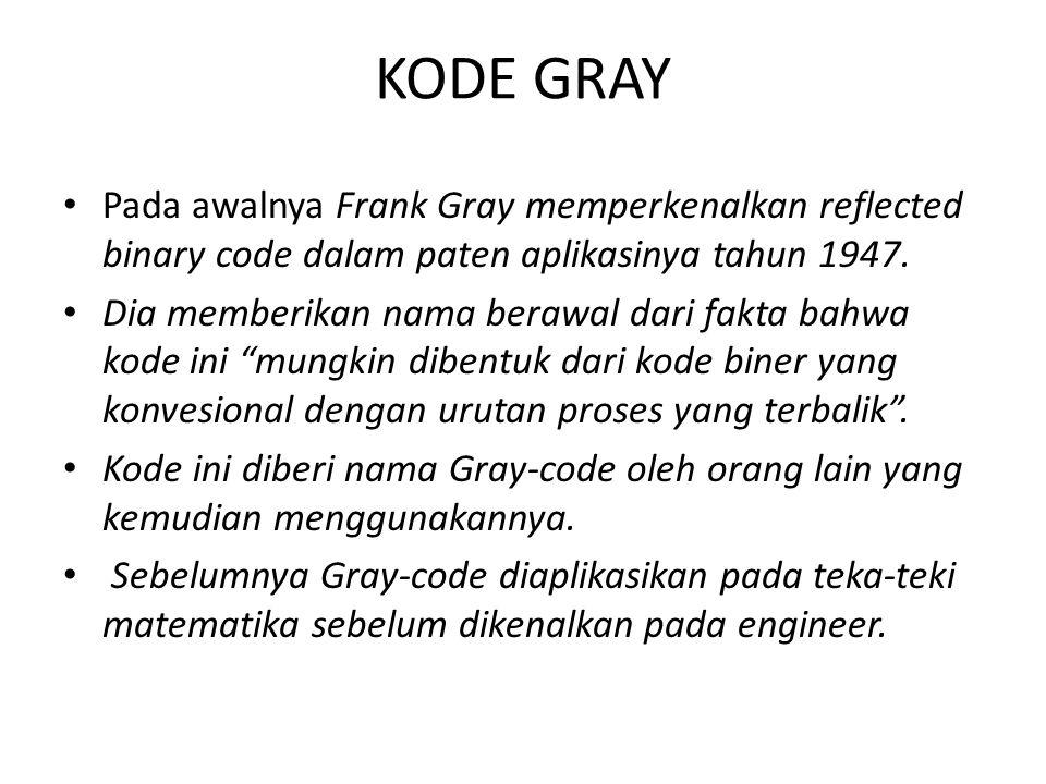 KODE GRAY Pada awalnya Frank Gray memperkenalkan reflected binary code dalam paten aplikasinya tahun 1947.