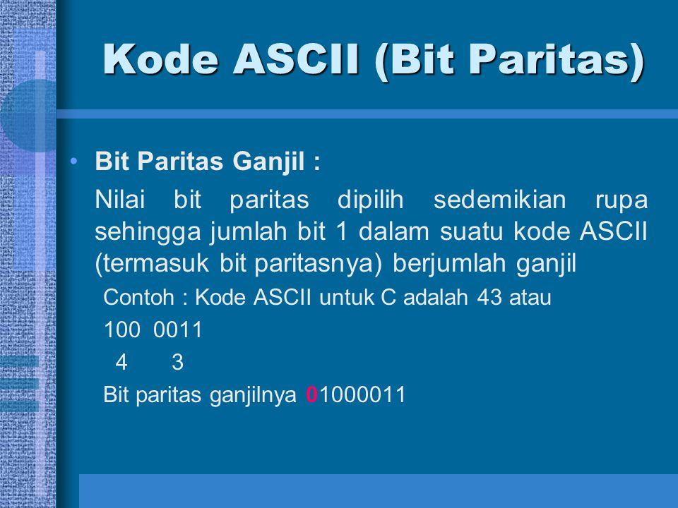Kode ASCII (Bit Paritas)
