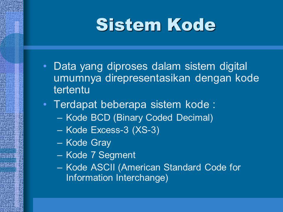Sistem Kode Data yang diproses dalam sistem digital umumnya direpresentasikan dengan kode tertentu.