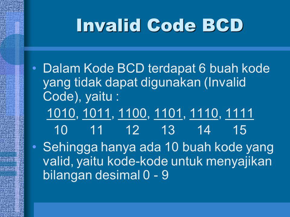 Invalid Code BCD Dalam Kode BCD terdapat 6 buah kode yang tidak dapat digunakan (Invalid Code), yaitu :