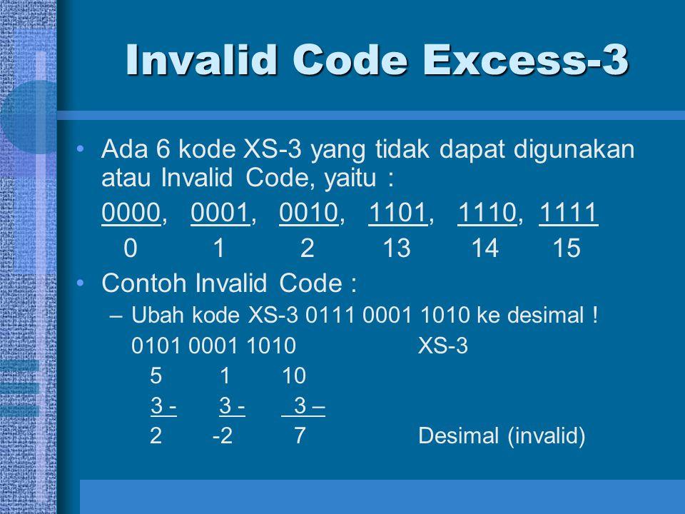 Invalid Code Excess-3 Ada 6 kode XS-3 yang tidak dapat digunakan atau Invalid Code, yaitu : 0000, 0001, 0010, 1101, 1110, 1111.