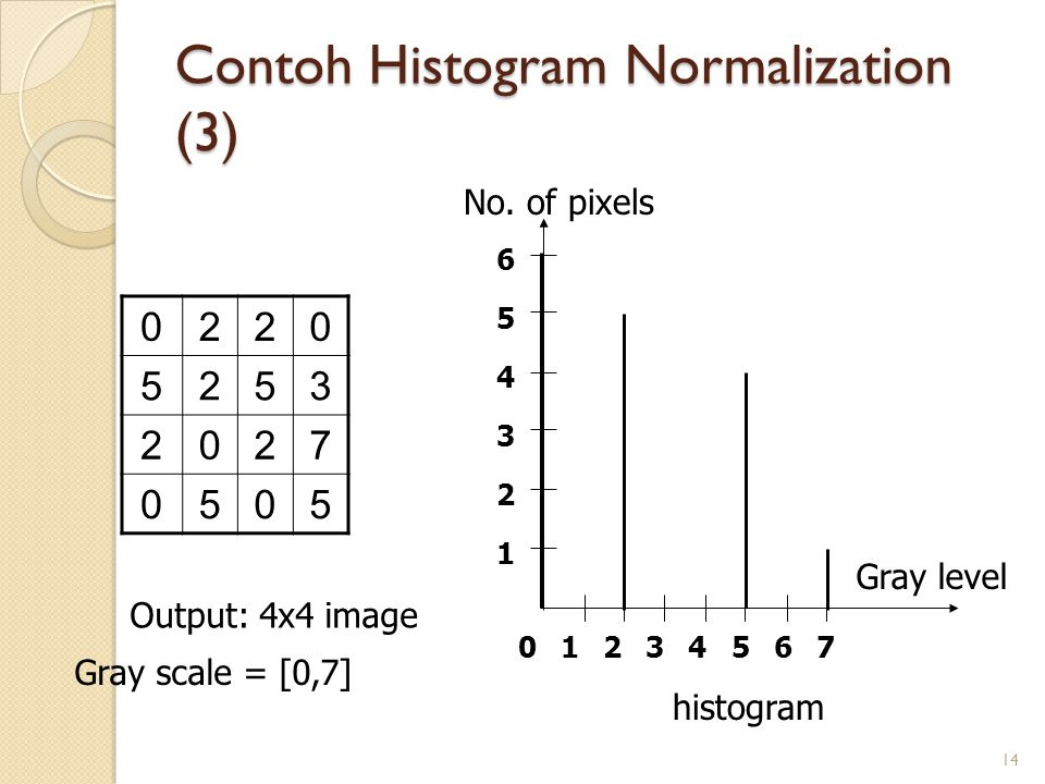 Contoh Histogram Normalization (3)
