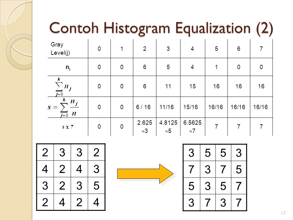 Contoh Histogram Equalization (2)