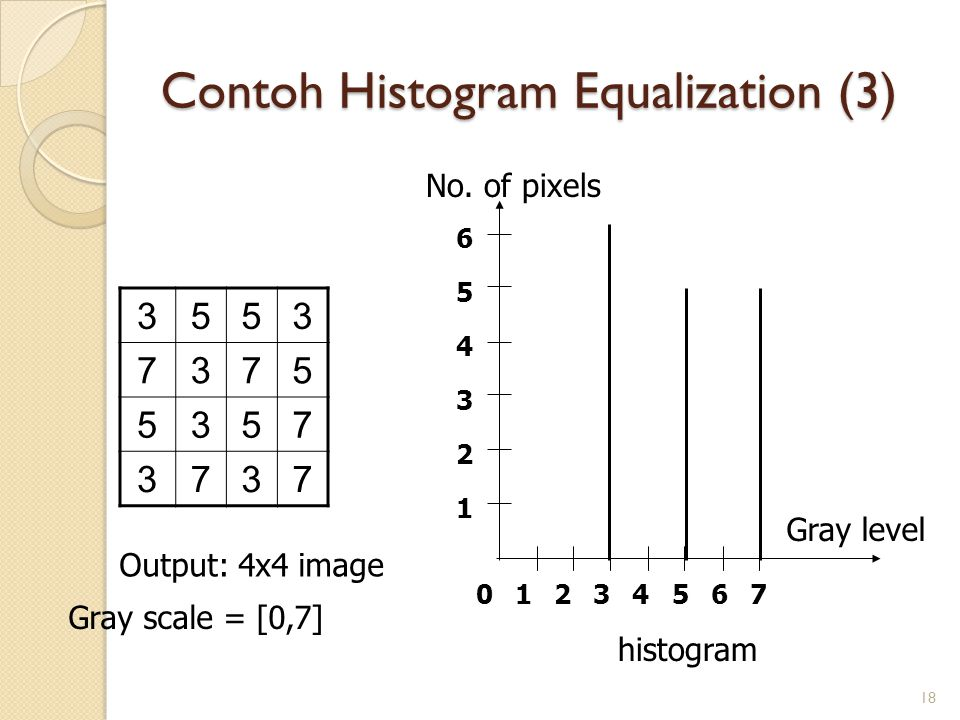 Contoh Histogram Equalization (3)