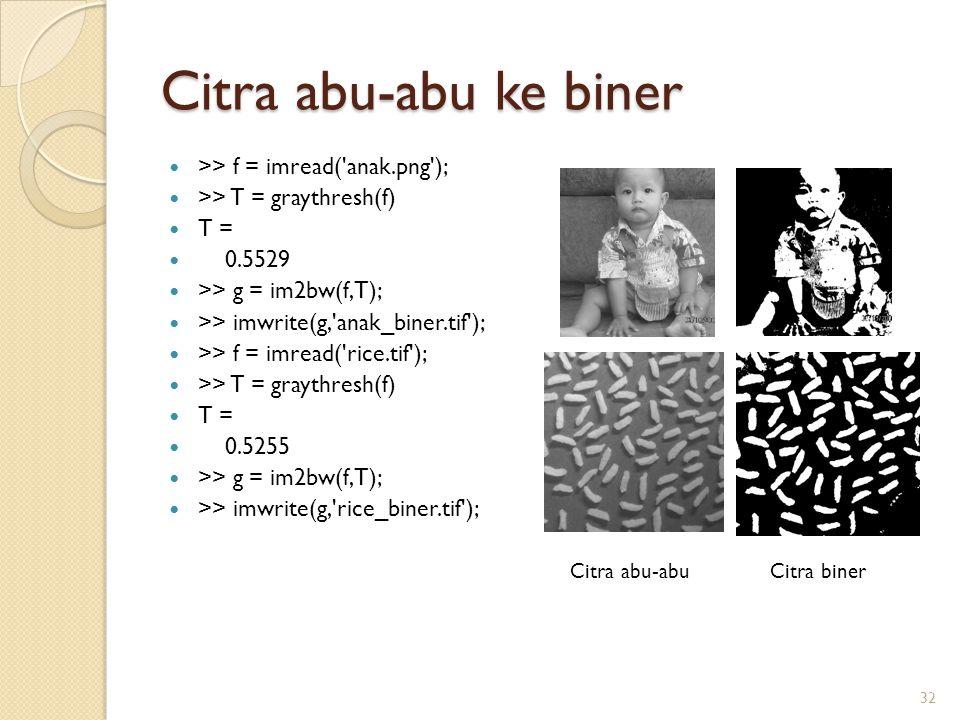 Citra abu-abu ke biner >> f = imread( anak.png );