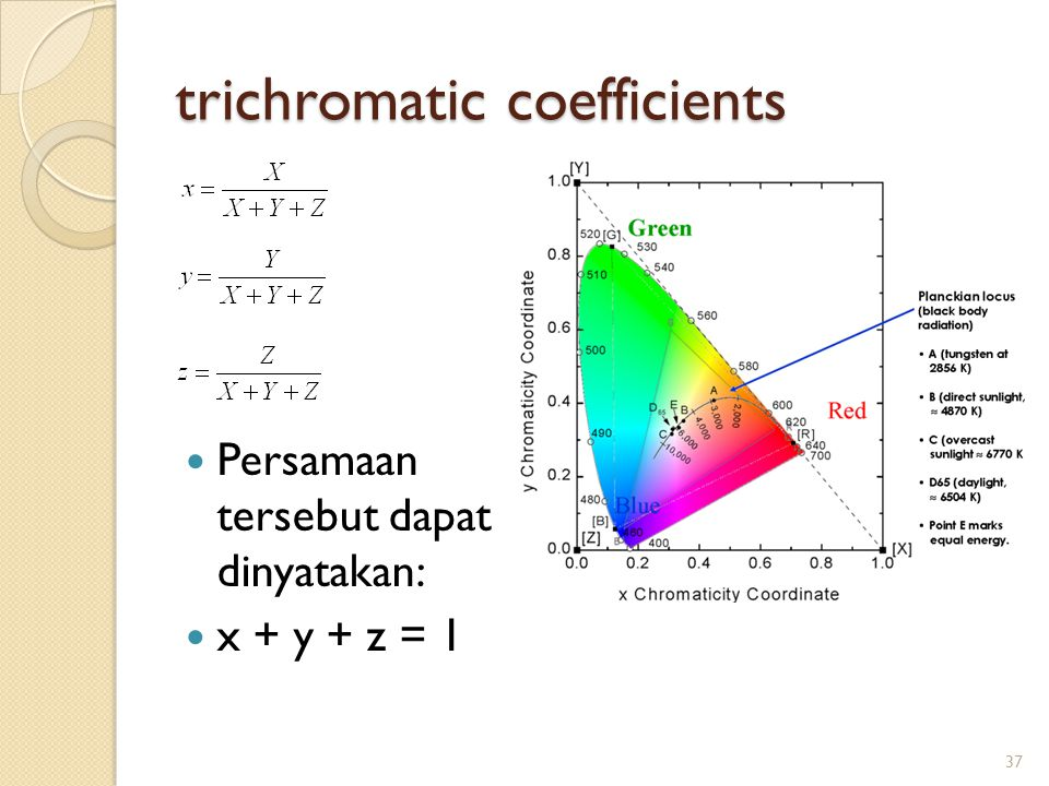 trichromatic coefficients