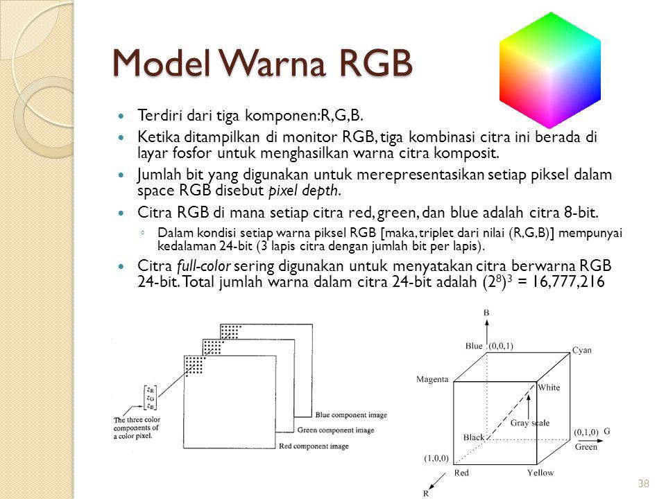 Model Warna RGB Terdiri dari tiga komponen:R,G,B.