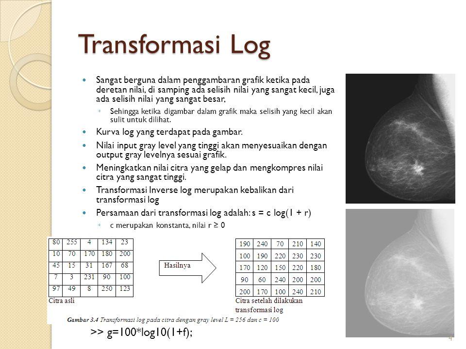 Transformasi Log >> g=100*log10(1+f);