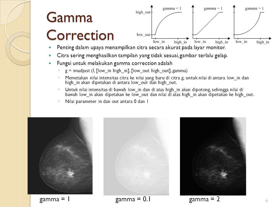 Gamma Correction gamma = 1 gamma = 0.1 gamma = 2
