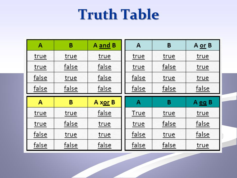 Truth Table