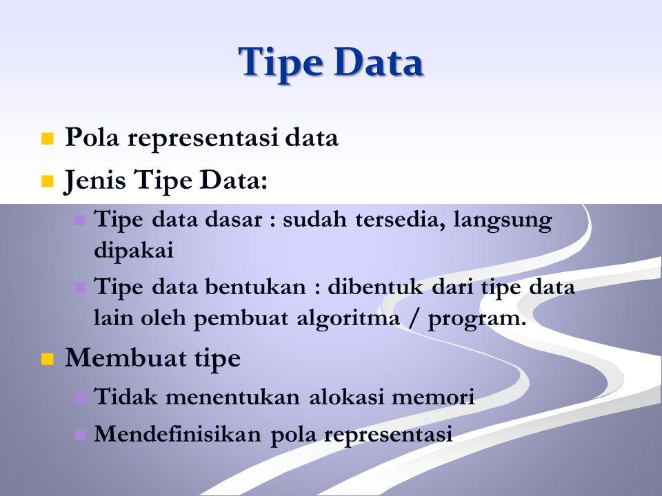 Tipe Data Pola representasi data Jenis Tipe Data: Membuat tipe