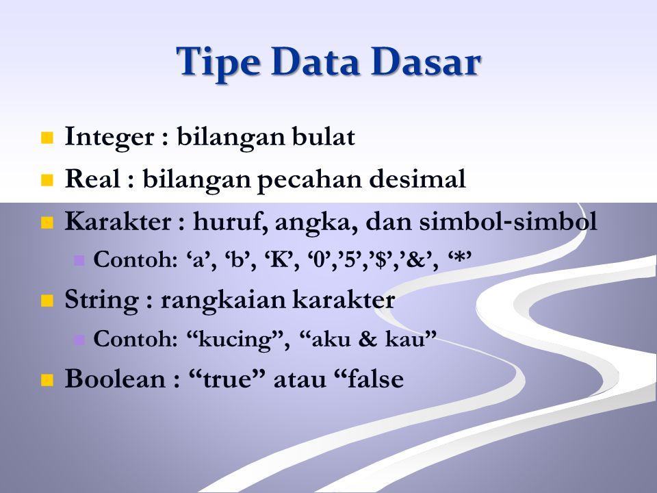 Tipe Data Dasar Integer : bilangan bulat