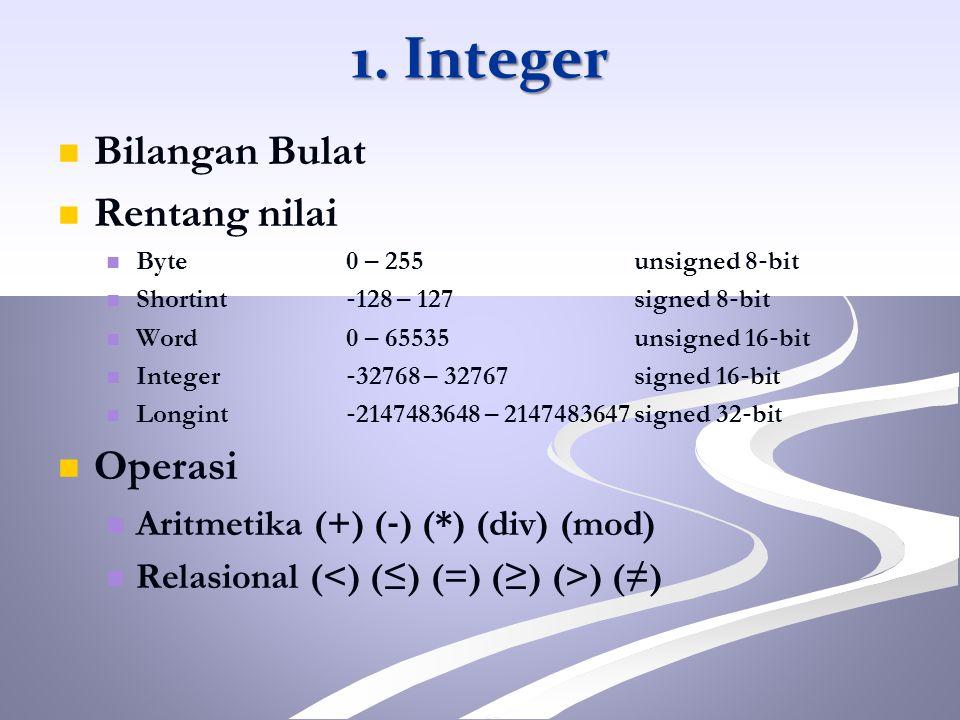 1. Integer Bilangan Bulat Rentang nilai Operasi