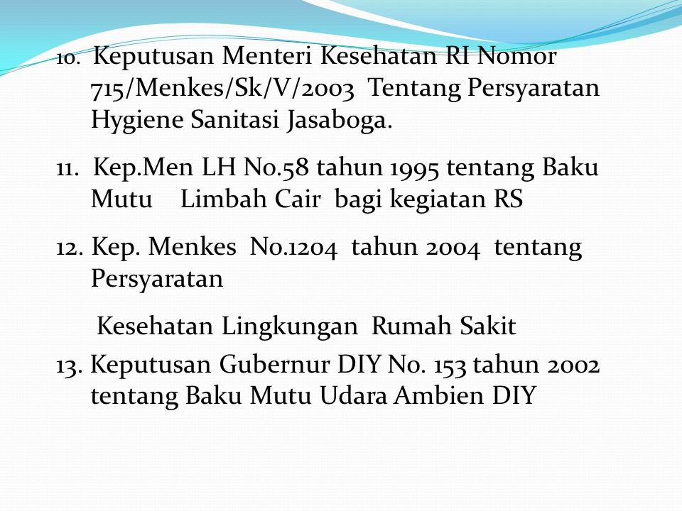 12. Kep. Menkes No.1204 tahun 2004 tentang Persyaratan