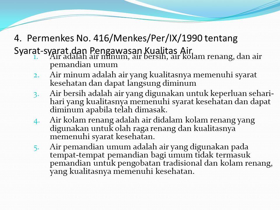 4. Permenkes No. 416/Menkes/Per/IX/1990 tentang Syarat-syarat dan Pengawasan Kualitas Air