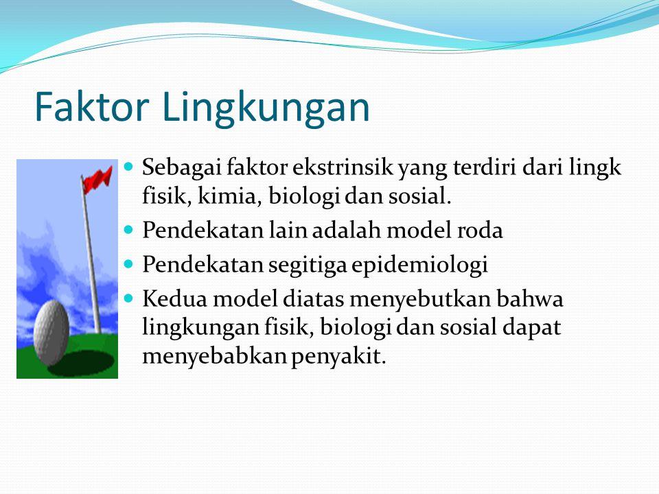 Faktor Lingkungan Sebagai faktor ekstrinsik yang terdiri dari lingk fisik, kimia, biologi dan sosial.