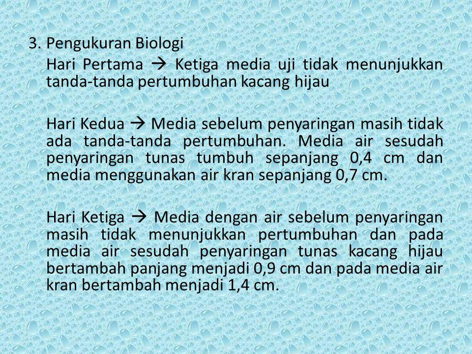 3. Pengukuran Biologi Hari Pertama  Ketiga media uji tidak menunjukkan tanda-tanda pertumbuhan kacang hijau.