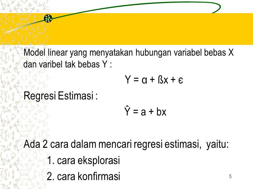 Ada 2 cara dalam mencari regresi estimasi, yaitu: 1. cara eksplorasi