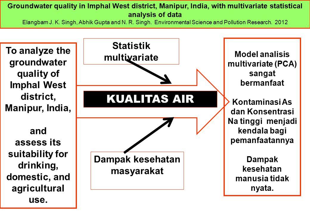 KUALITAS AIR Statistik multivariate