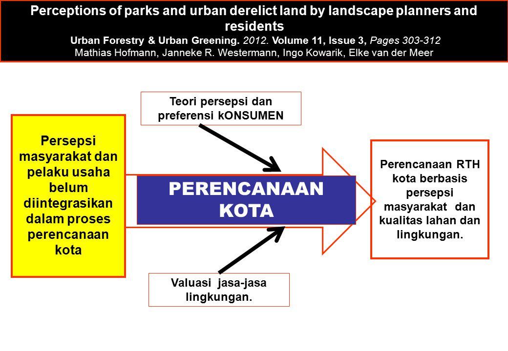 Teori persepsi dan preferensi kONSUMEN Valuasi jasa-jasa lingkungan.