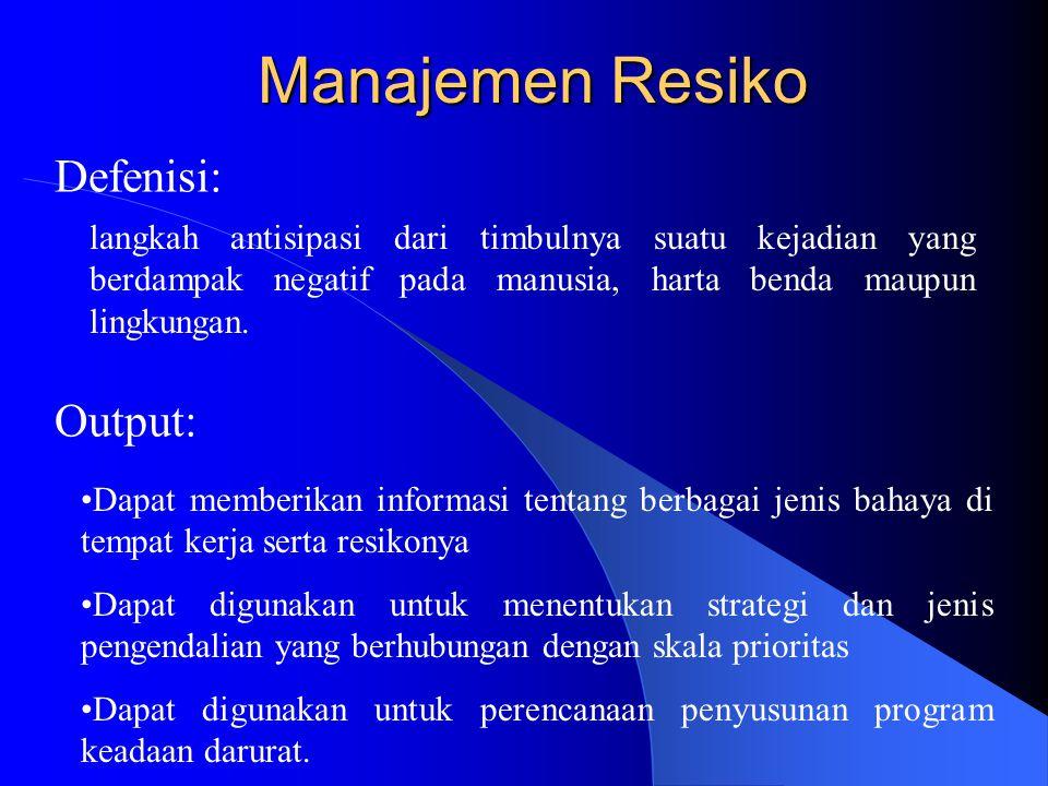 Manajemen Resiko Defenisi: Output: