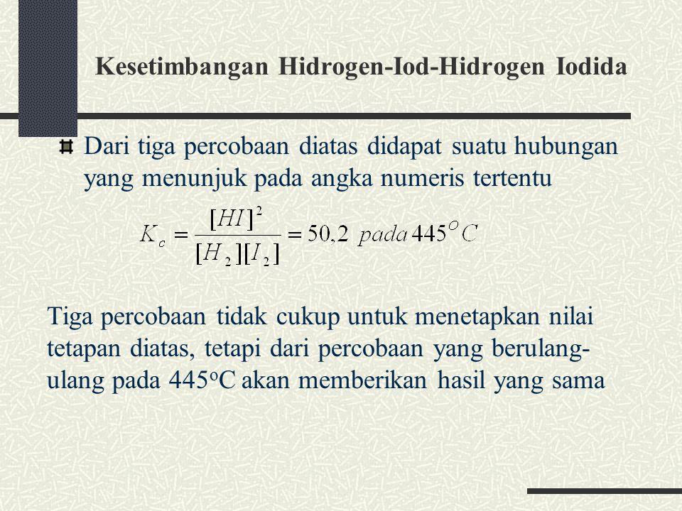 Kesetimbangan Hidrogen-Iod-Hidrogen Iodida